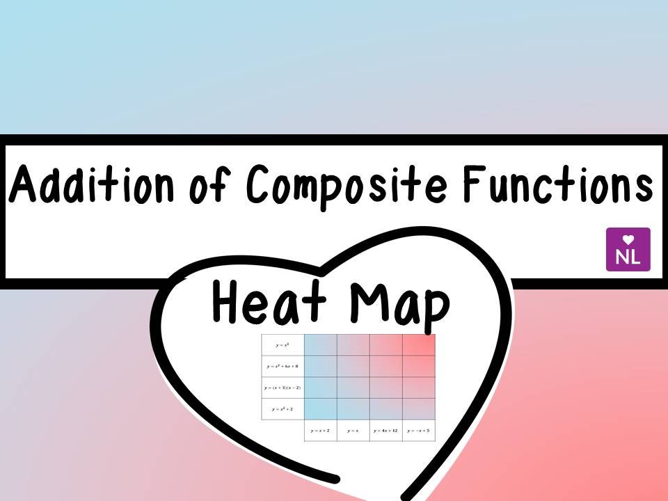 Addition of Composite Functions Heat Map