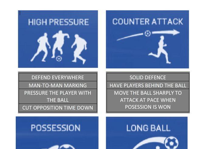 Football - FIFA tactic cards