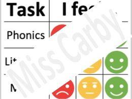 EYFS Task Reflection
