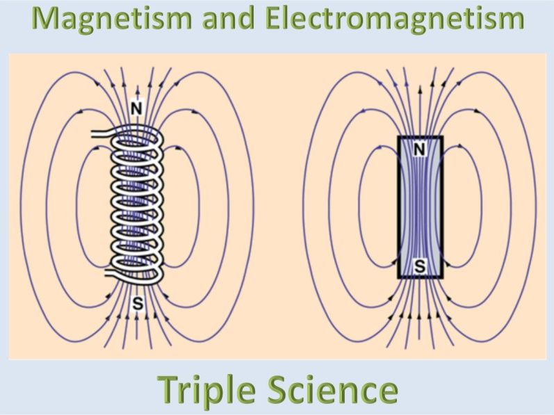 NEW AQA PHYSICS GCSE (TRIPLE SCIENCE) - MAGNETISM & ELECTROMAGNETISM - (Full Chapter)