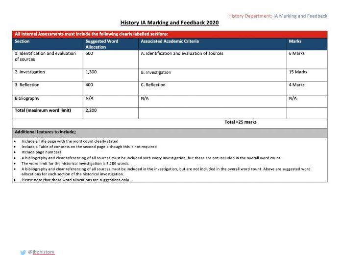 IB History IA Marking & Assessment Form