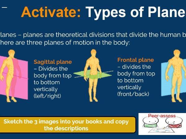 GCSE PE - Component 1 - Movement Analysis - Plains, axis & Movement (New Edexcel Specification)