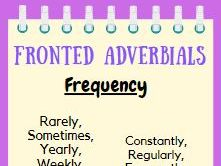 Fronted Adverbials Display Posters