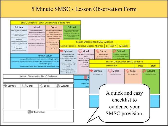 5 Minute SMSC Observation evidence