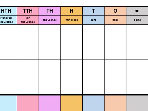 Place value grids (UKS2)