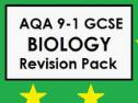 NEW (9-1) AQA GCSE BIOLOGY TOPIC 7 PPT