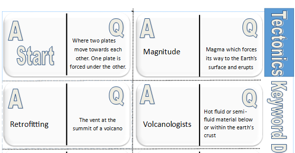 GCSE Geography Edexcel B- Key terms- Hazardous Earth: Tectonics