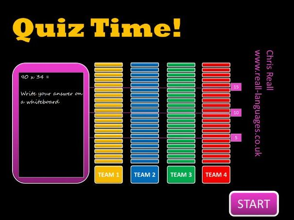 Interactive PowerPoint Quiz  - All Subjects