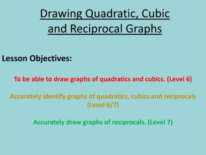 Properties Of 3d Shapes Ks2 Worksheet Quadratic Cubic  Reciprocal Graphs Grade B By Fionajones  Art Worksheets Printable Excel with Quarter Worksheets Excel Quadratic Cubic  Reciprocal Graphs Grade B By Fionajones  Teaching  Resources  Tes Punctuating Titles Worksheet Excel