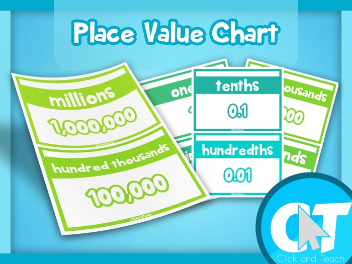Place Value Chart Display - Blue and Green Gradient