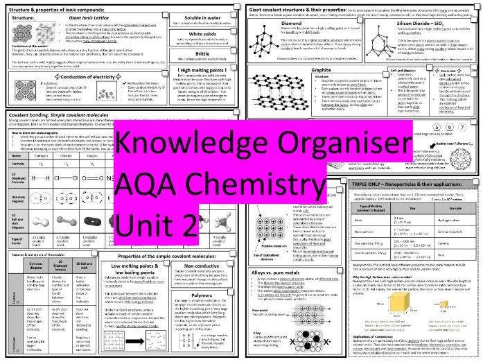 AQA Chemistry Revision - Unit 2 Structure & Bonding - Knowledge Organisers