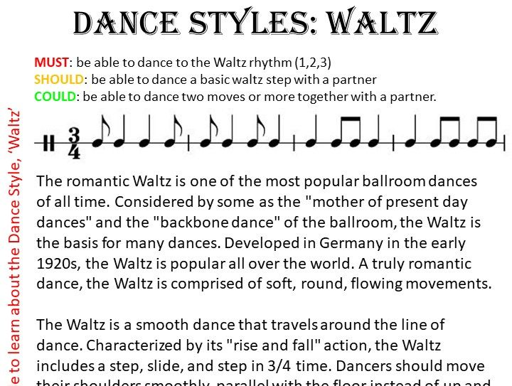 Dance Styles Resource Cards