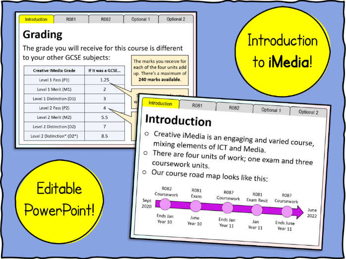 Introduction to Cambridge National in Creative iMedia (First lesson PowerPoint)