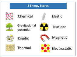 Energy Stores and Systems Revision Questions