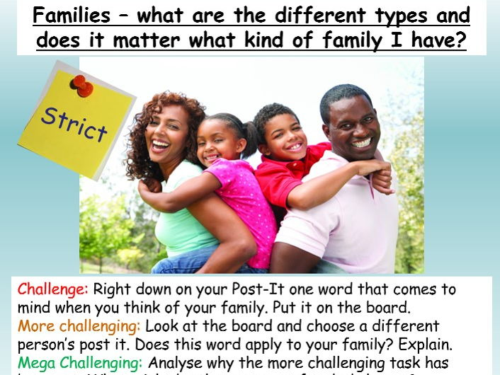 Family Relationships: PSHE