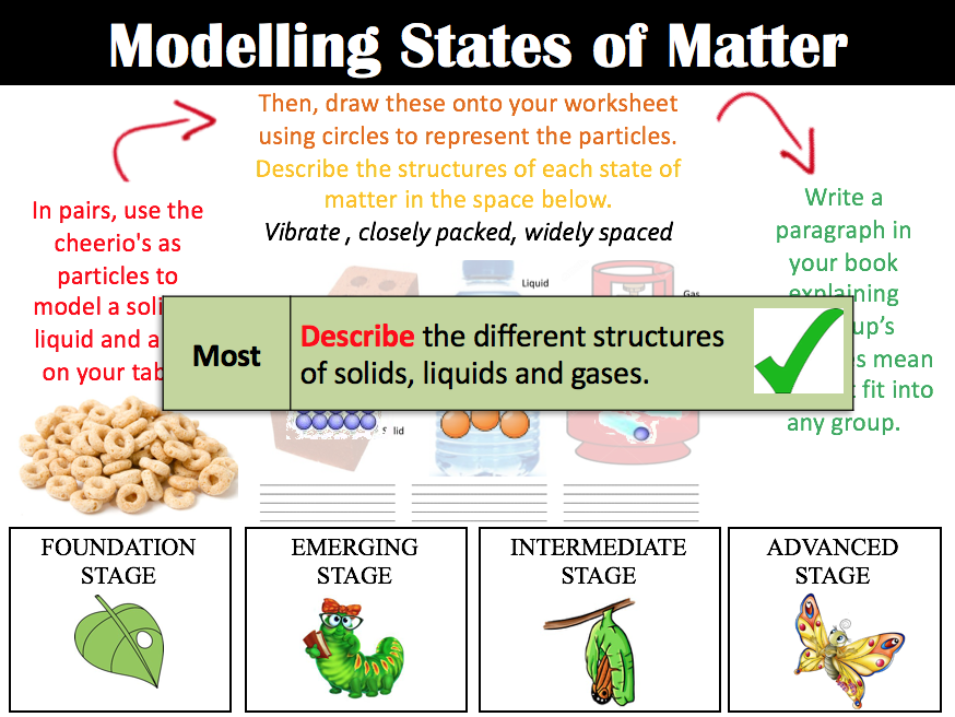 particle model lesson modelling states of matter by mattwilby28 teaching resources tes. Black Bedroom Furniture Sets. Home Design Ideas
