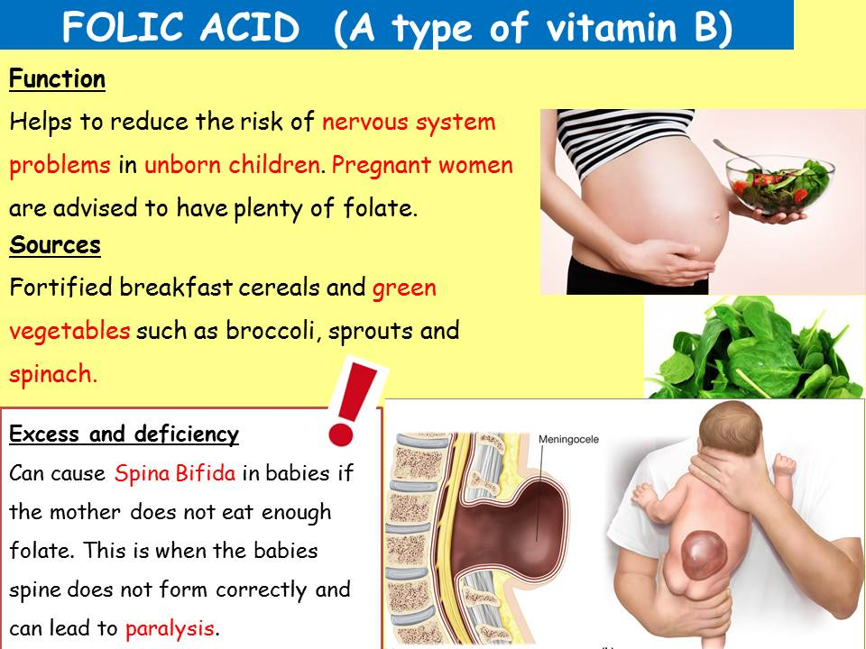 KS4 Micro nutrients vitamins lesson with worksheet