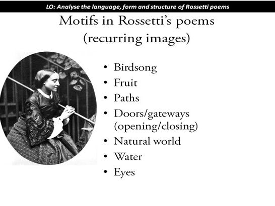 Christina Rossetti introduction to revision
