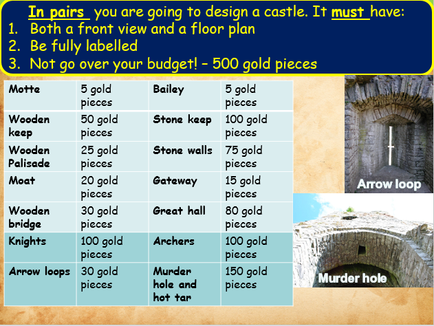 Design your own Norman castle (Stone keep and motte and bailey)
