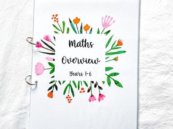 Mathematics National Curriculum Overview