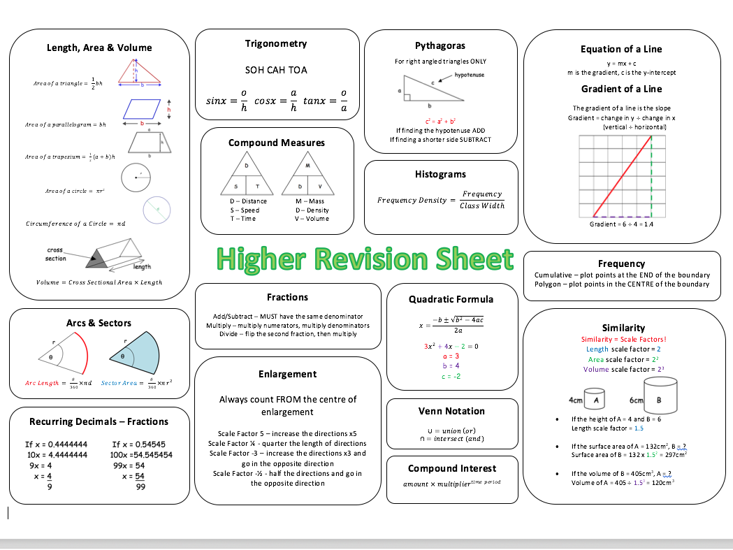 Uncategorized Maths Gcse Worksheets foundation gcse maths revision sheets by brabanski teaching resources tes