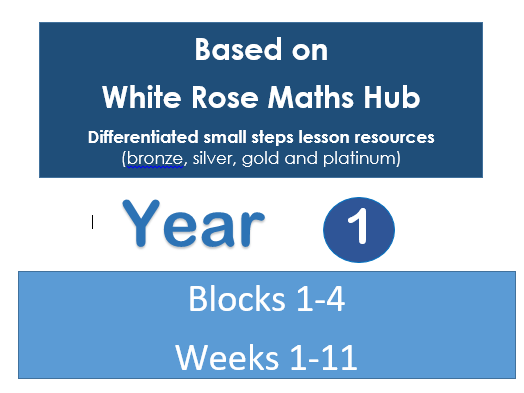 Year 1 -  Autumn Blocks 1-4 (Weeks 1-11) White Rose Maths Hub