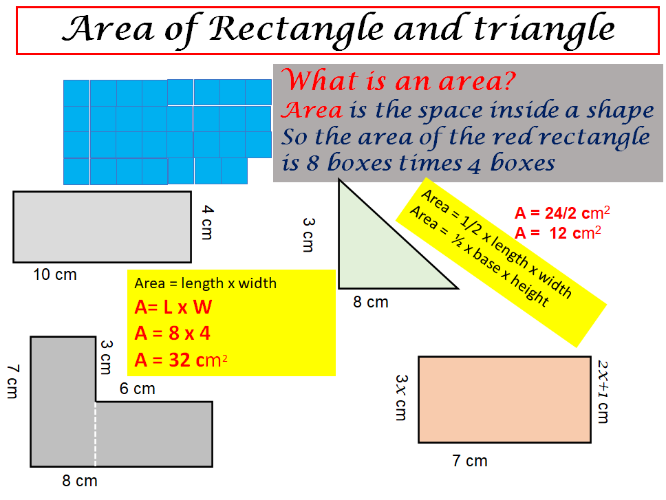 Area of rectangles, triangles and compound shapes