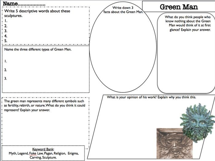 Green Man Analysis Planning Sheet / Literacy Support.