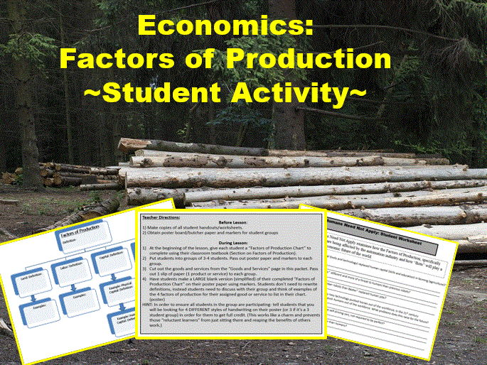 U.S. Economics: Factors of Production Student Activity