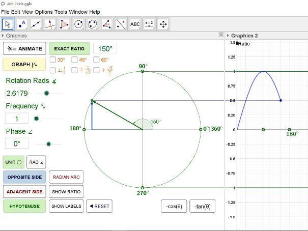 Unit Circle & Periodic Functions (Geogebra)