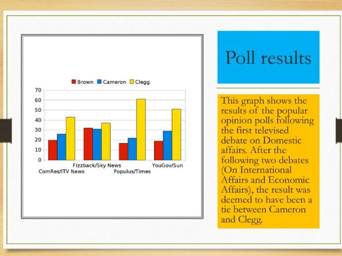Full unit of resources for new ALevel Edexcel Politics specification: Voter Motivation and the Media