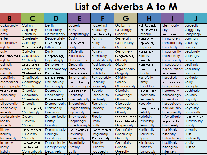 Adverb Alphabet (over 800 different adverbs)