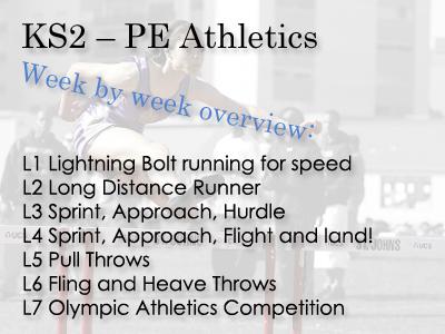 KS 2  PE Athletics Unit of work