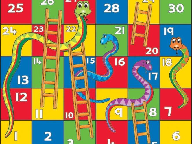 AQA GCSE PE- Snakes & Ladders- Revision Resource
