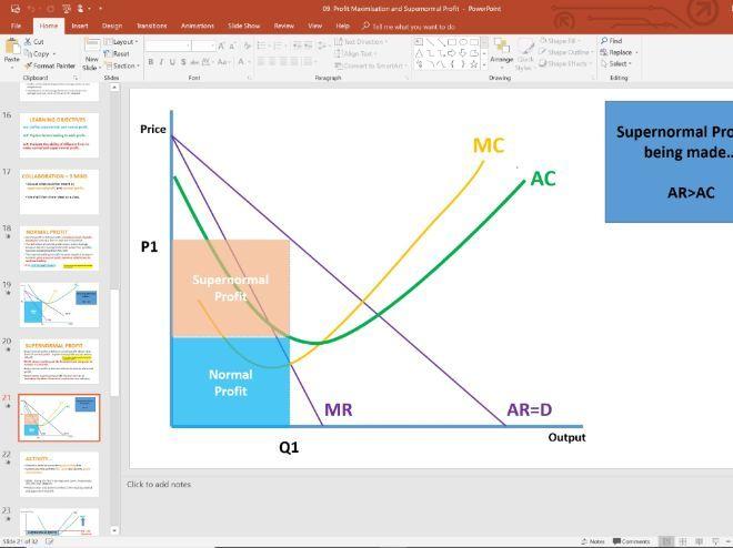 09. Supernormal Profit (Slides, Activities and Notes) - Edexcel A-Level Economics - Theme 3
