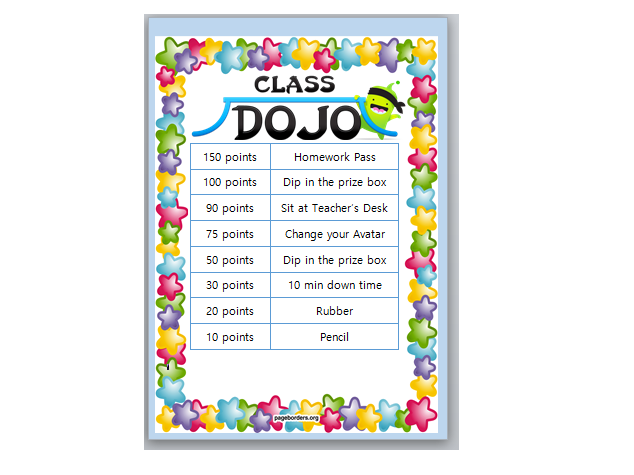 Class Dojo Behaviour Reward Chart