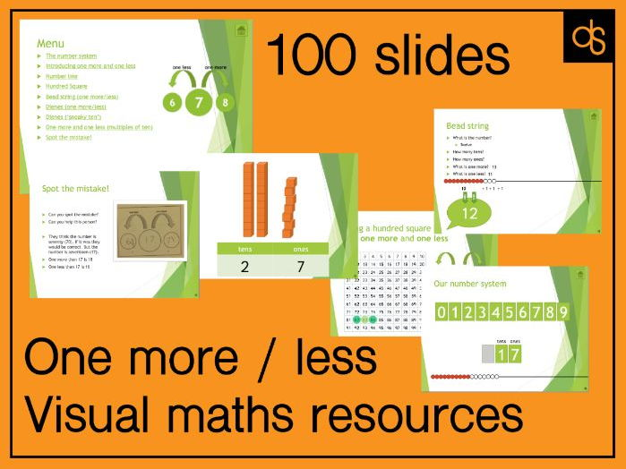 One More / One Less Visual Maths Resource Lesson Presentation