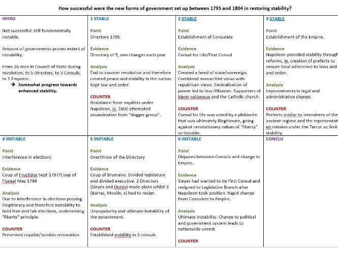 A-LEVEL HISTORY STUART BRITAIN - essay plans - 1678-1702