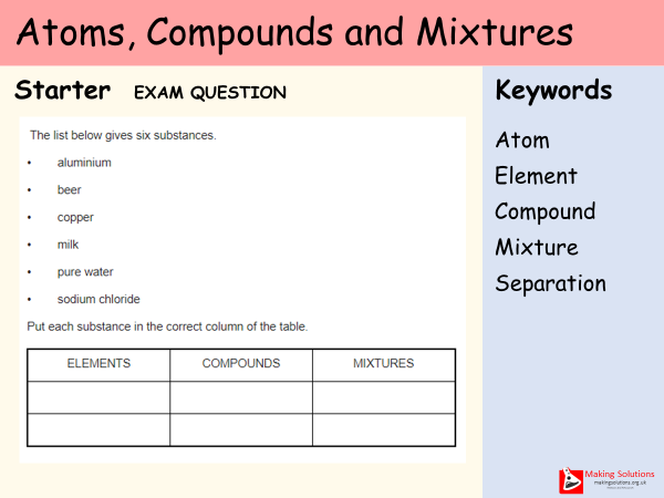 AQA Chapter 1 - Lesson 4 - Atoms, Compounds and Mixtures