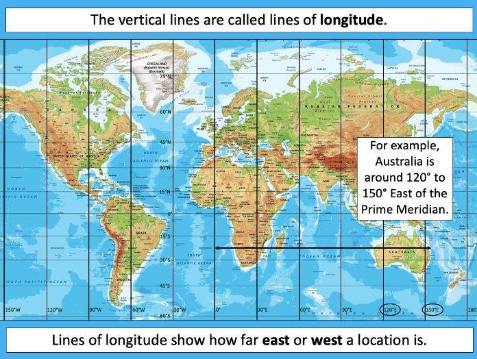 Introduction to latitude and longitude - KS2/KS3