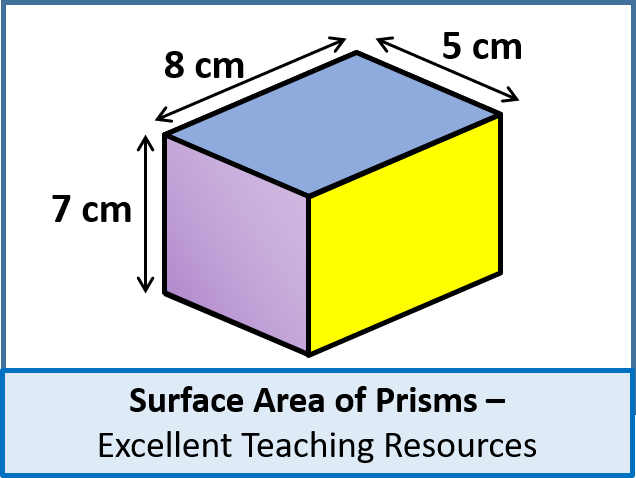 Geometry: Surface Area 1 - Surface Area of Prisms (+ resources)