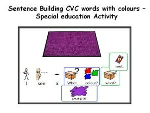 Sentence Building CVC words with colours – Special education Activity (15 cards)