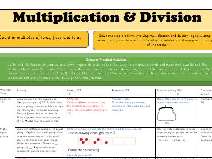 Y1 Summer Block 1: Multiplication & Division Weekly Plans (follows White Rose small steps guidance)
