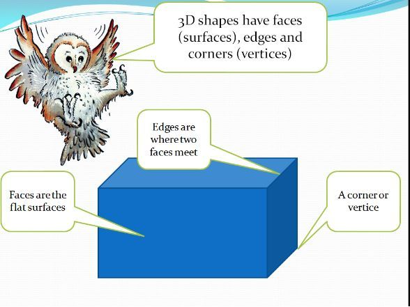 3D shapes lesson and worksheets