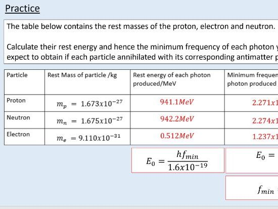 A level Physics (1.4) Particles and antiparticles (Matter and radiation)