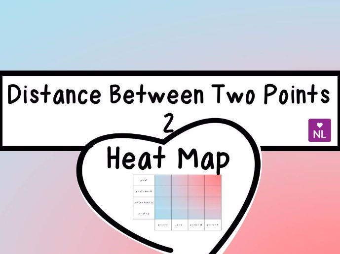 Distance Between Coordinates 2 Heat Map