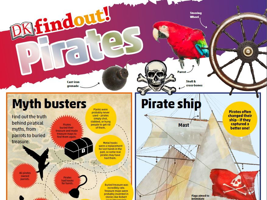 Free DKfindout! Pirates poster KS2