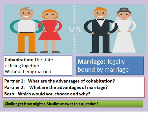 THEME A - RELATIONSHIPS: NATURE, PURPOSE & IMPORTANCE OF MARRIAGE + COHABITATION (ISLAM/CHRISTIANITY