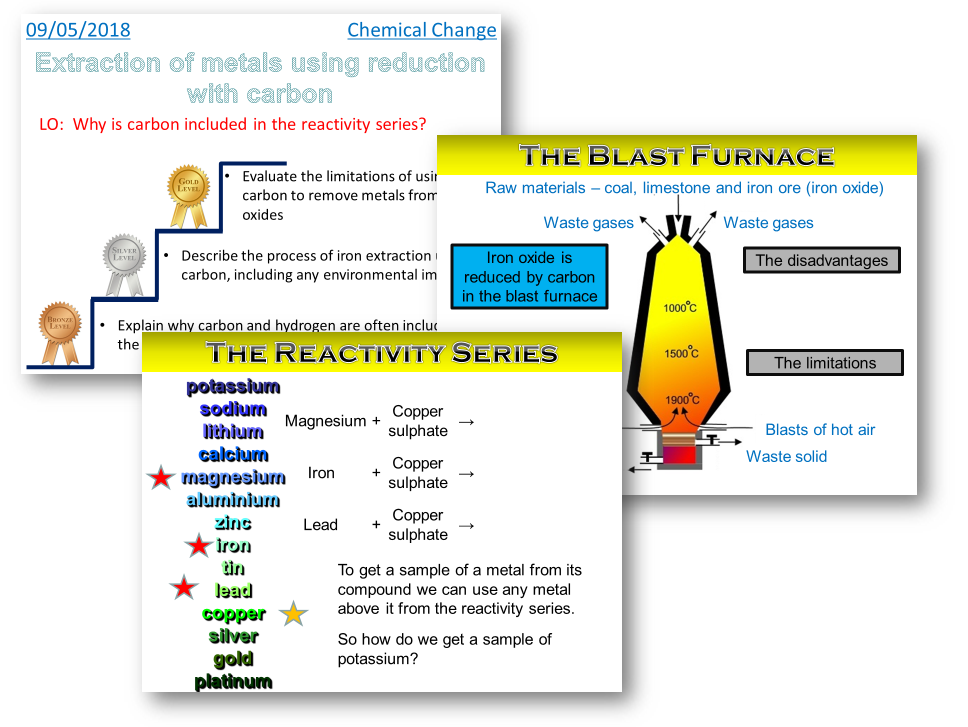 AQA Trilogy / Chemistry - Extraction of metals using carbon
