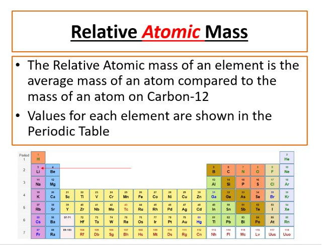 Gce as level biology multiple choice questions for unit 2 for aqa relative formula mass urtaz Images